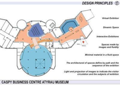 NCSPSA – visitor attractive centre